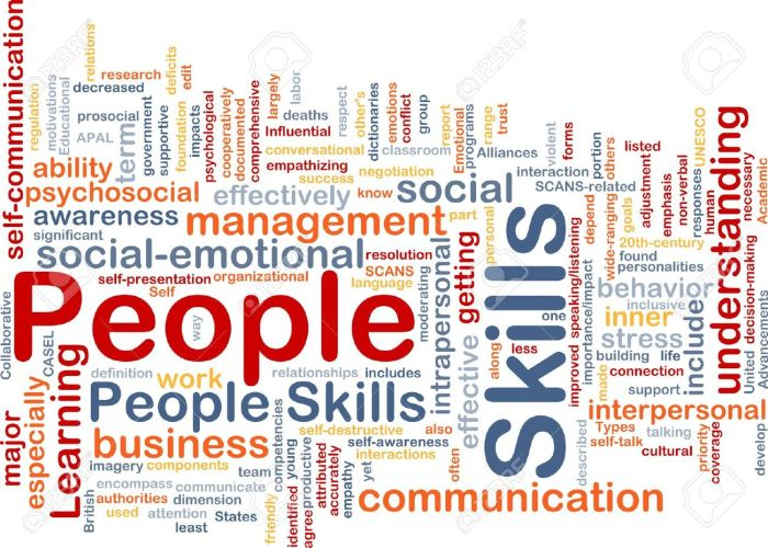 9550067-Background-concept-wordcloud-illustration-of-people-skills-Stock-Illustration